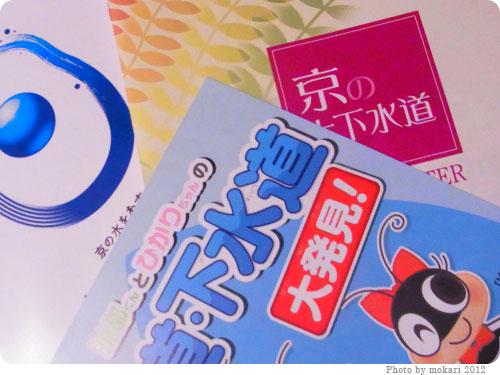 201200204-9 京都市水道創設100周年記念式典で、澄都くんとひかりちゃんとさかなクンを見ました